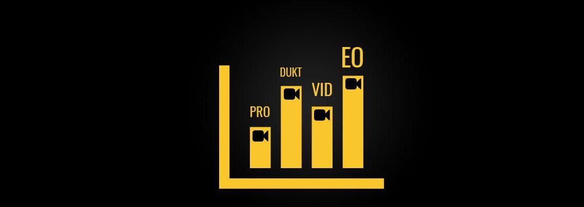 Produktvideos als Marketing-Instrument